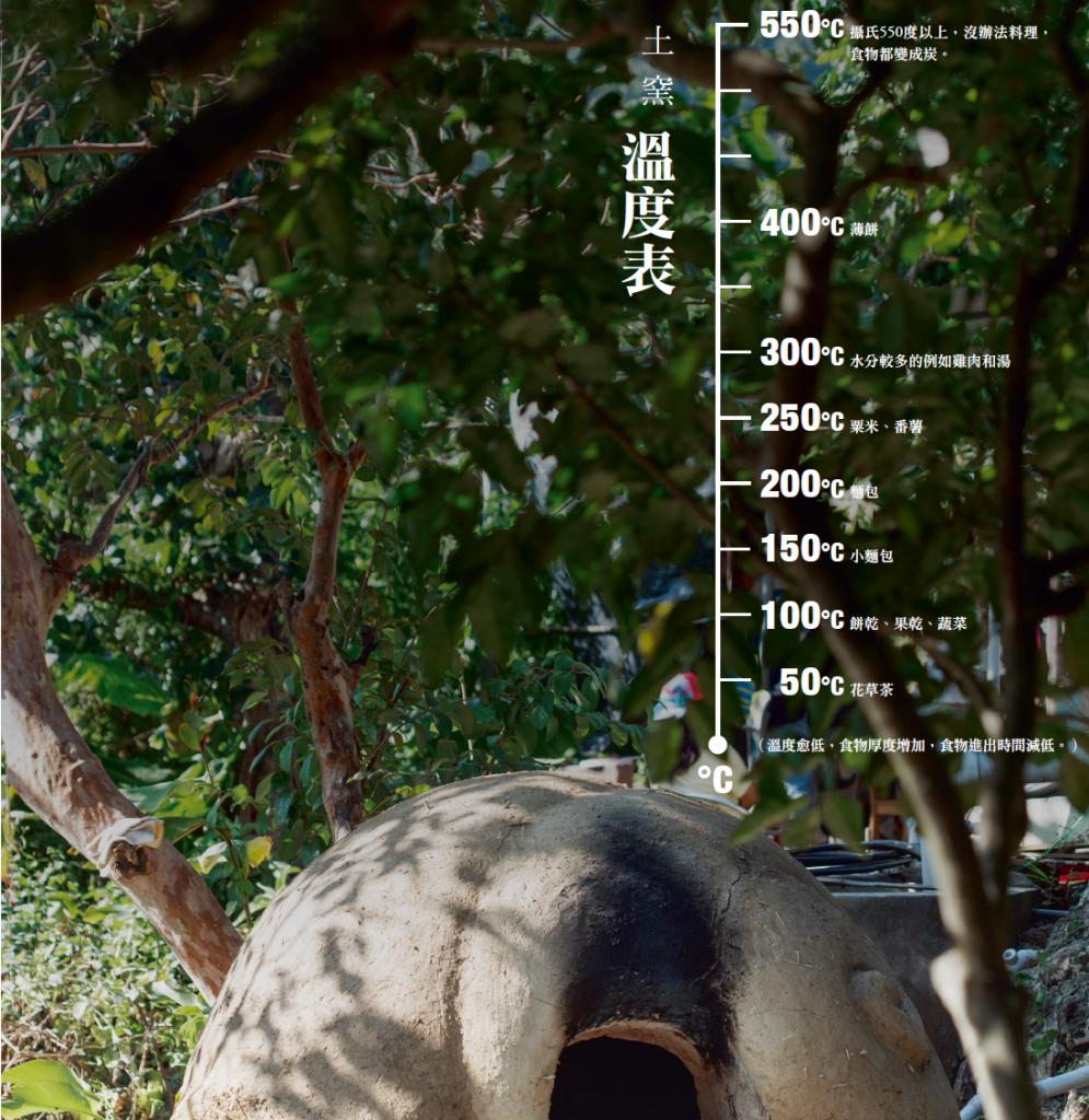 這是土窯完成的模樣,大小適中。太大要很多木頭,太小又烤不到食物。