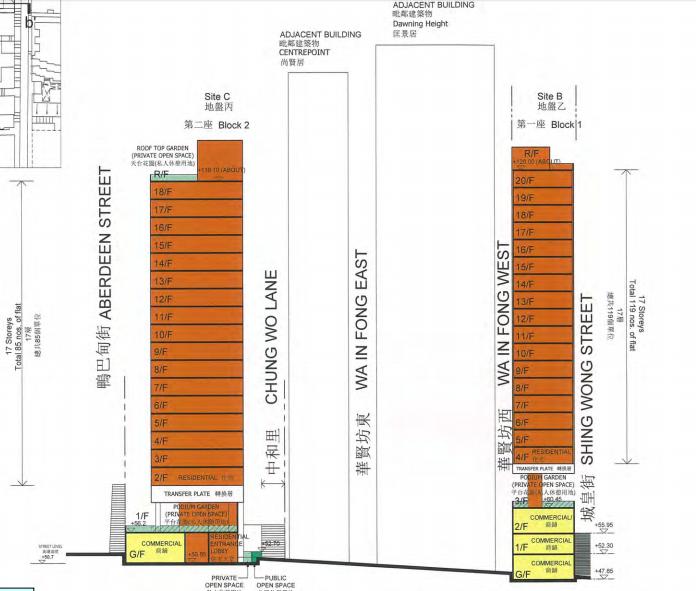 今年初市建局竟反口要求要拆卸地盤B的士丹頓街88至90號唐樓、擴大地積比率。