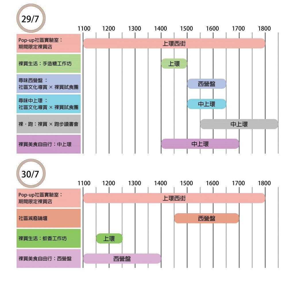 活動時間表
