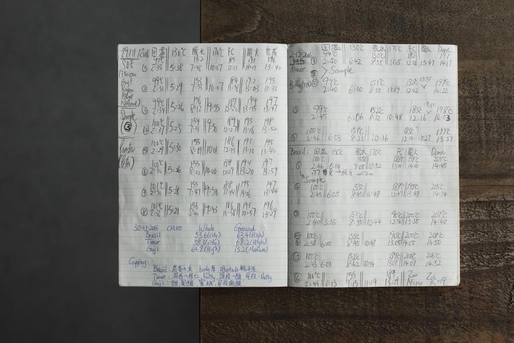 這一本roaster logbook,記錄了每一次咖啡豆烘焙的數據和成果。幾乎每一分鐘都留下監察烘焙的狀況,認真、專注就是這樣!