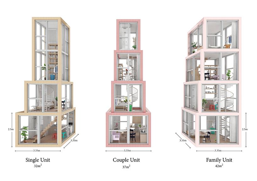 三種單位類型的外牆配上不同顏色的瓷磚作辨認,並規定所有底座都是面積相同的正方形空間。
