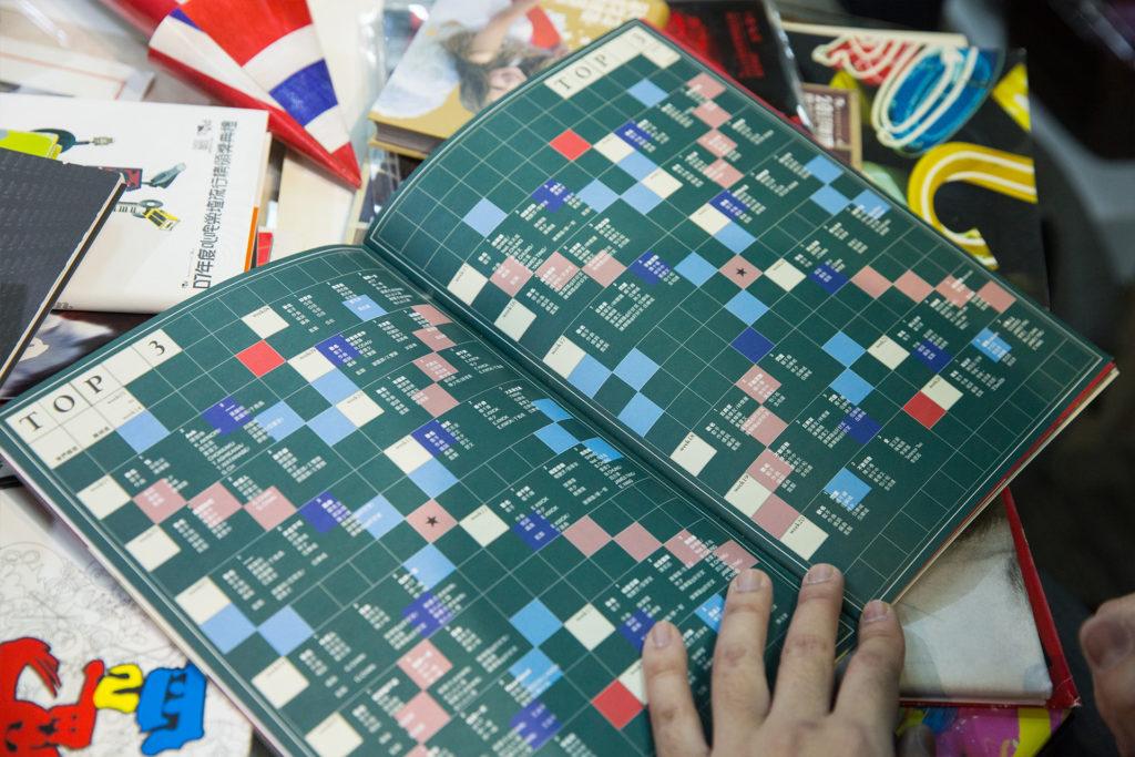 2002年度的場刊以遊戲冊作主題。