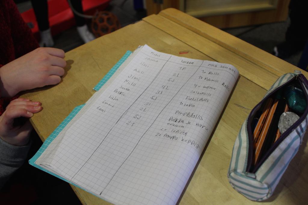 相:小息時間,全校學生輪流在物件借用處當值,沒有老師在場指點,一年級也要當值做記錄