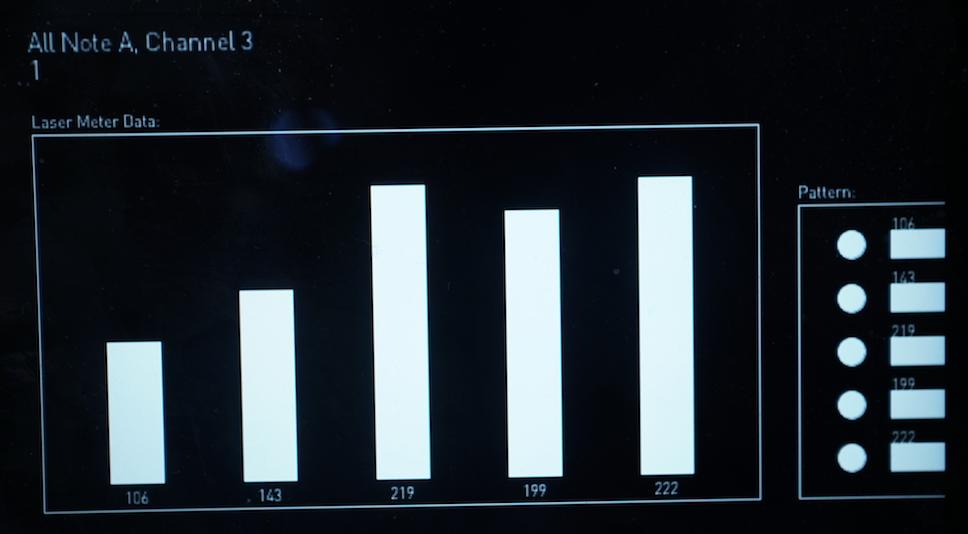 掃瞄棒的感應器所量度到的數據