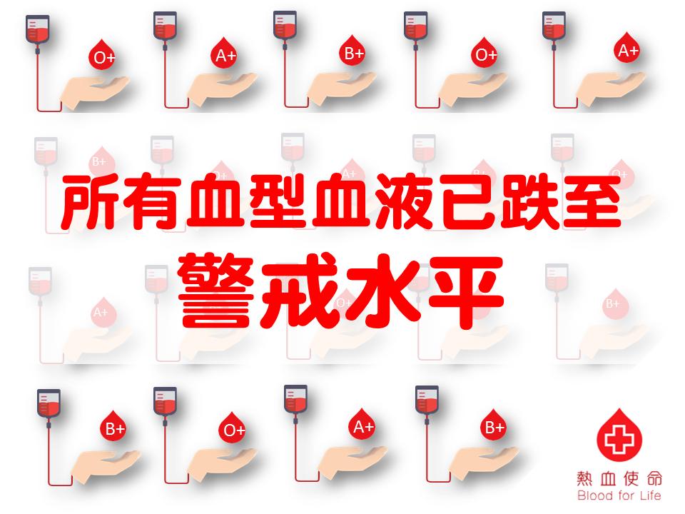 香港紅十字會輸血服務中心近年頻密發出血存量不足的消息,有時更用上「警戒水平」字眼,顯得相當危急。
