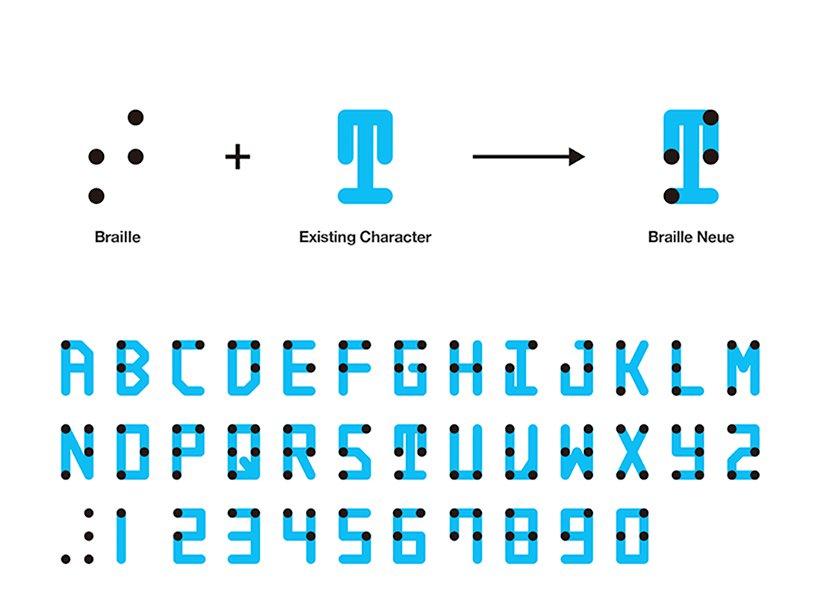 braille-neue-kosuke-takahashi-designboom-02