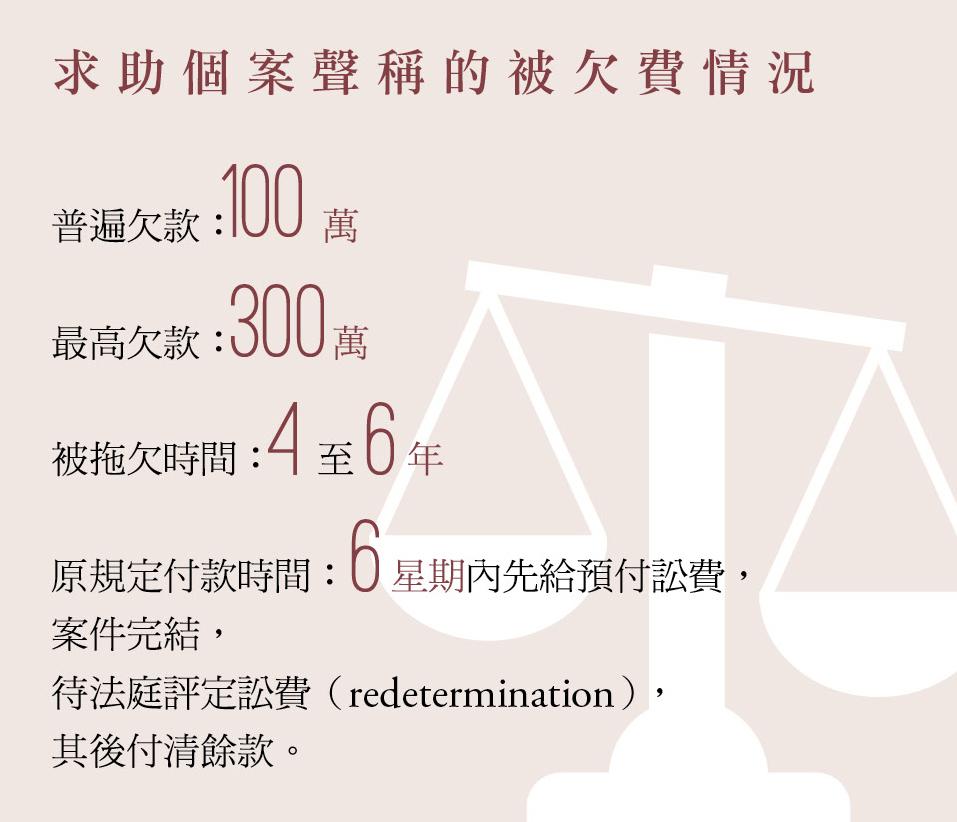 數據來源:法援署、郭榮鏗議員、大律師公會會長戴啟思