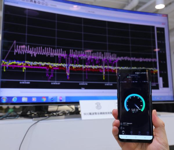 今年將網絡升級至支援5CC載波聚合技術,網速可高達1.1Gbps。