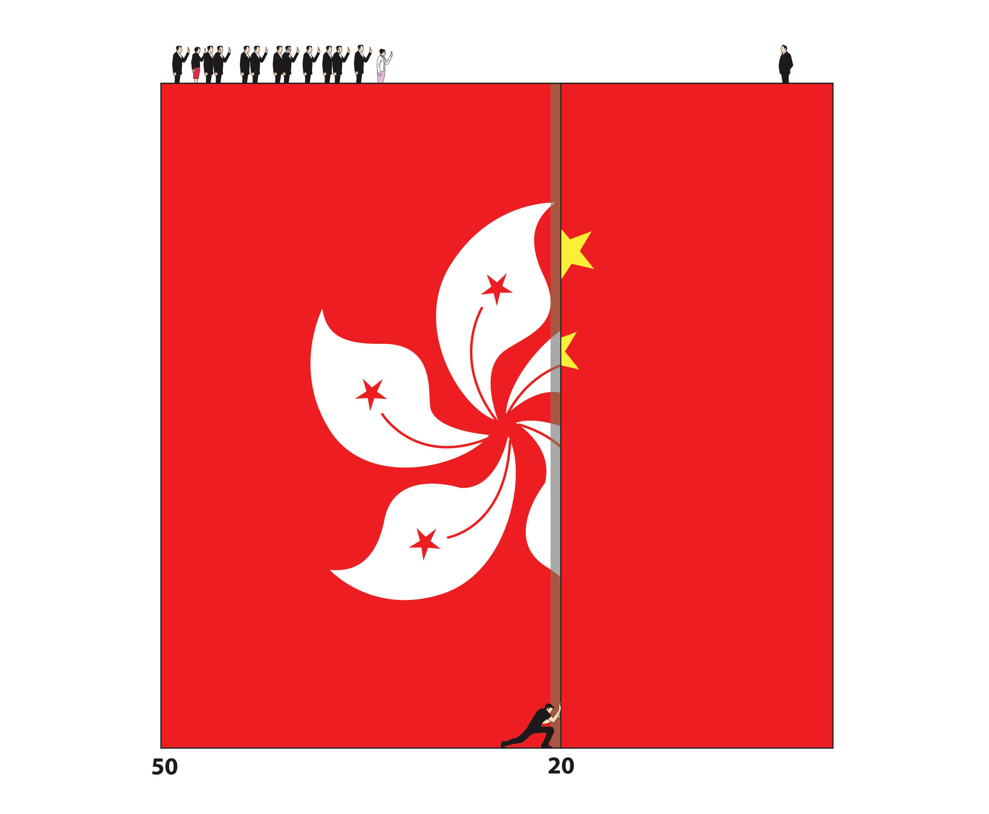 黃照達的漫畫風格簡約卻極具感染力,2017年6月25日他為《明報》《星期日生活》設計的封面,時值回歸20年,人民在力抗香港逐步染紅。