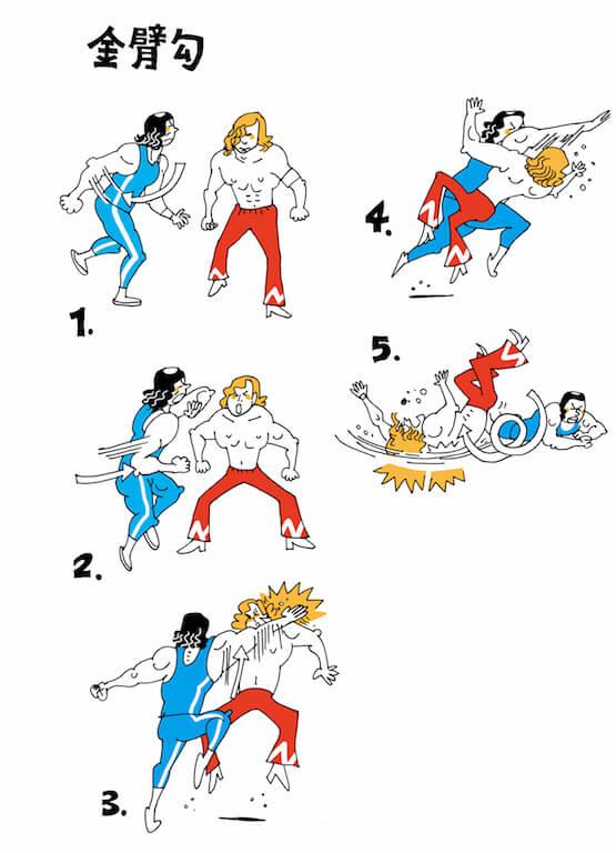 趁對方站不穩或迷失方向的時候,借助圍繩彈力快速衝向對方,手臂張開,揮向對手的頸部,再拉下對方。接招者會借對手衝勢卸力,在空中翻騰一圈才着地,以防頭部落地。(插畫:Stella So)