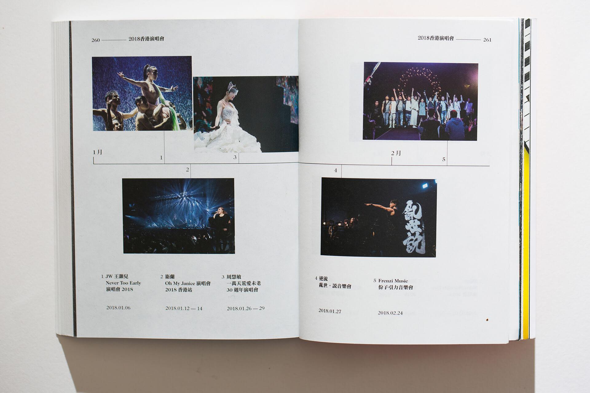 由DJ梁文禮主理的香港演唱會列表。