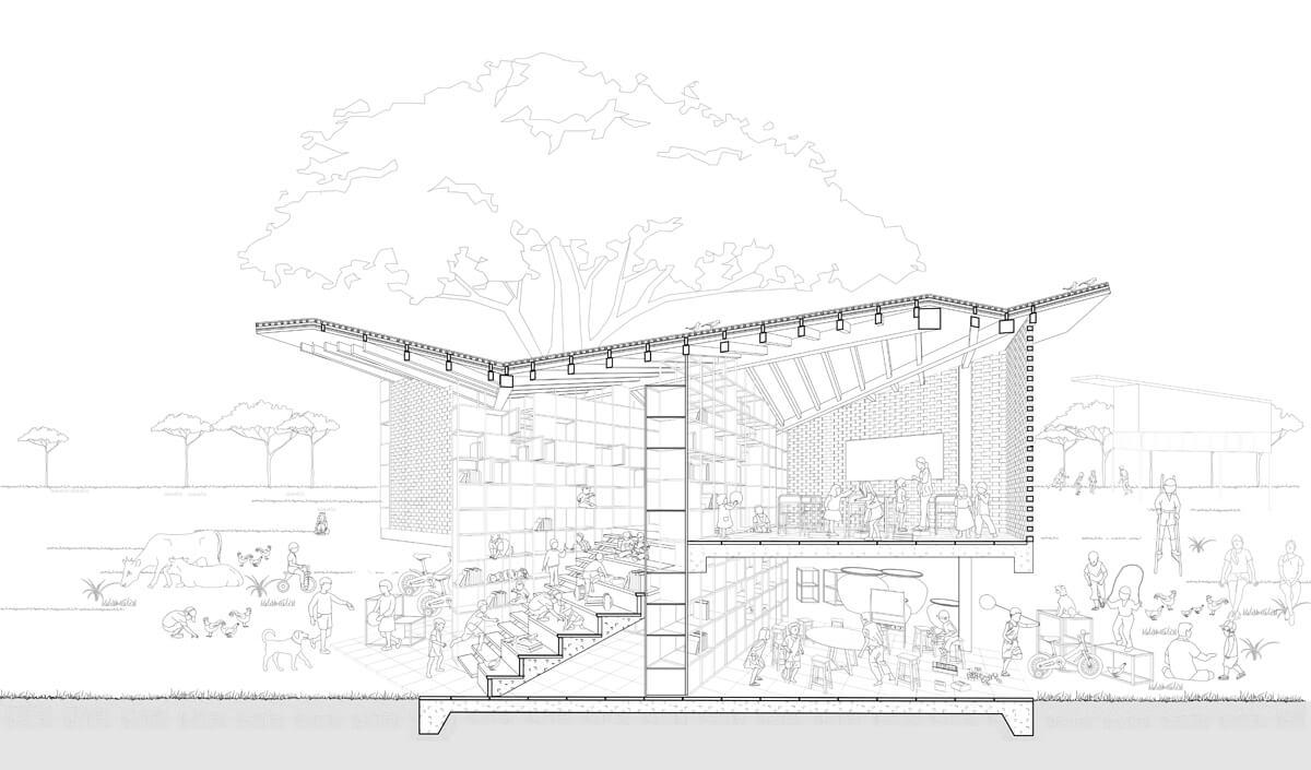 設計圖可見校舍及周邊土地可以有一百樣可能
