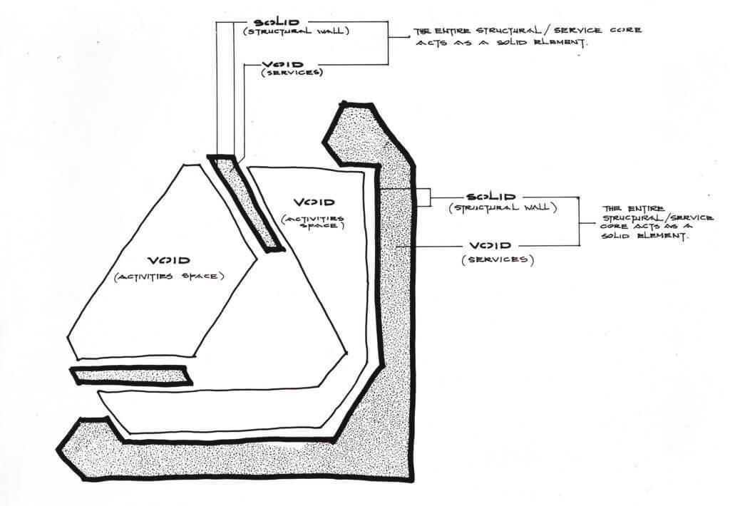 香港藝術中心的繪圖,可見建築師何弢對於空間運用的心思。(圖片由M+博物館提供 © TaoHo Foundation)