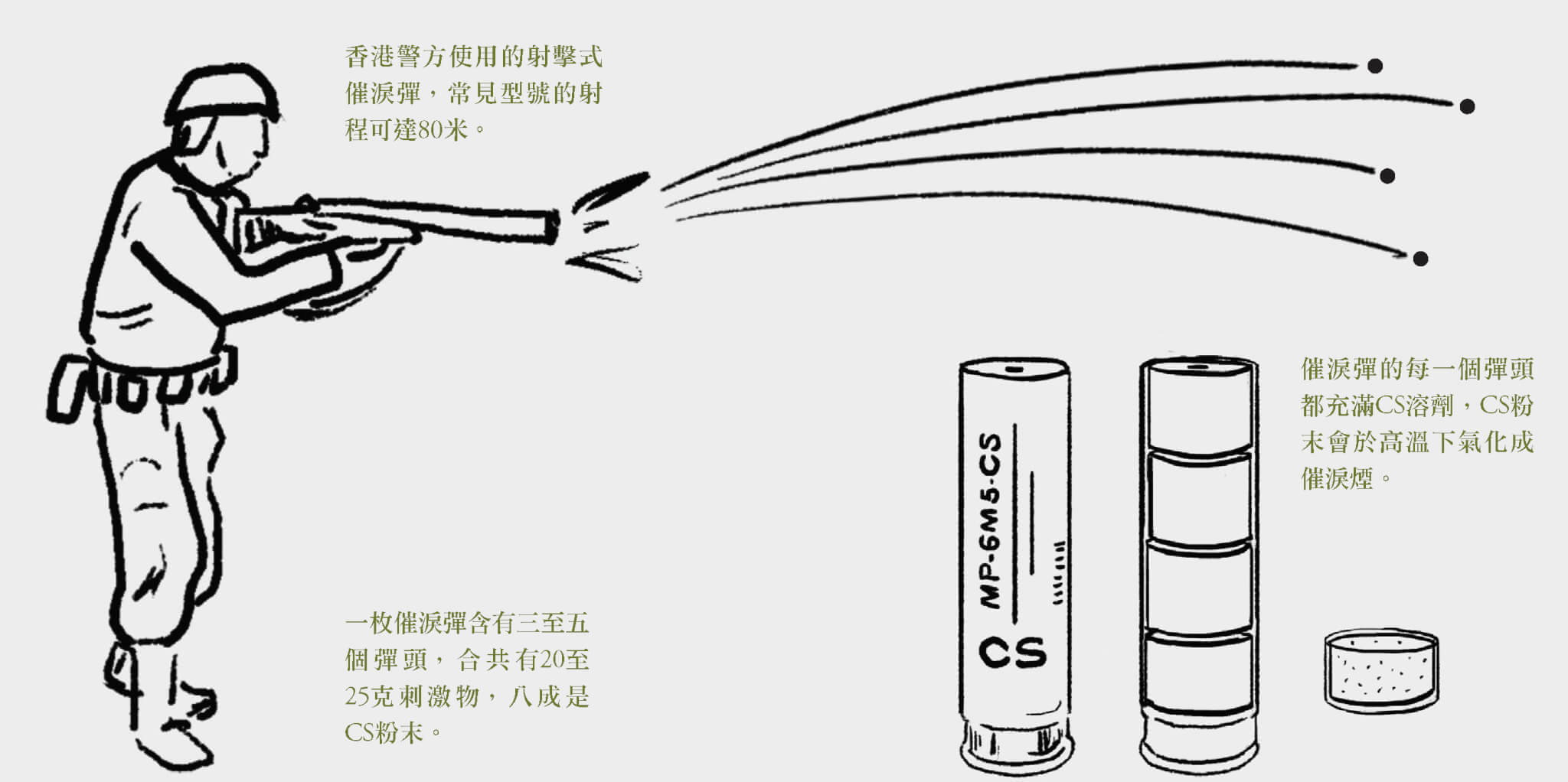 2668_tear-gas_infographic_01