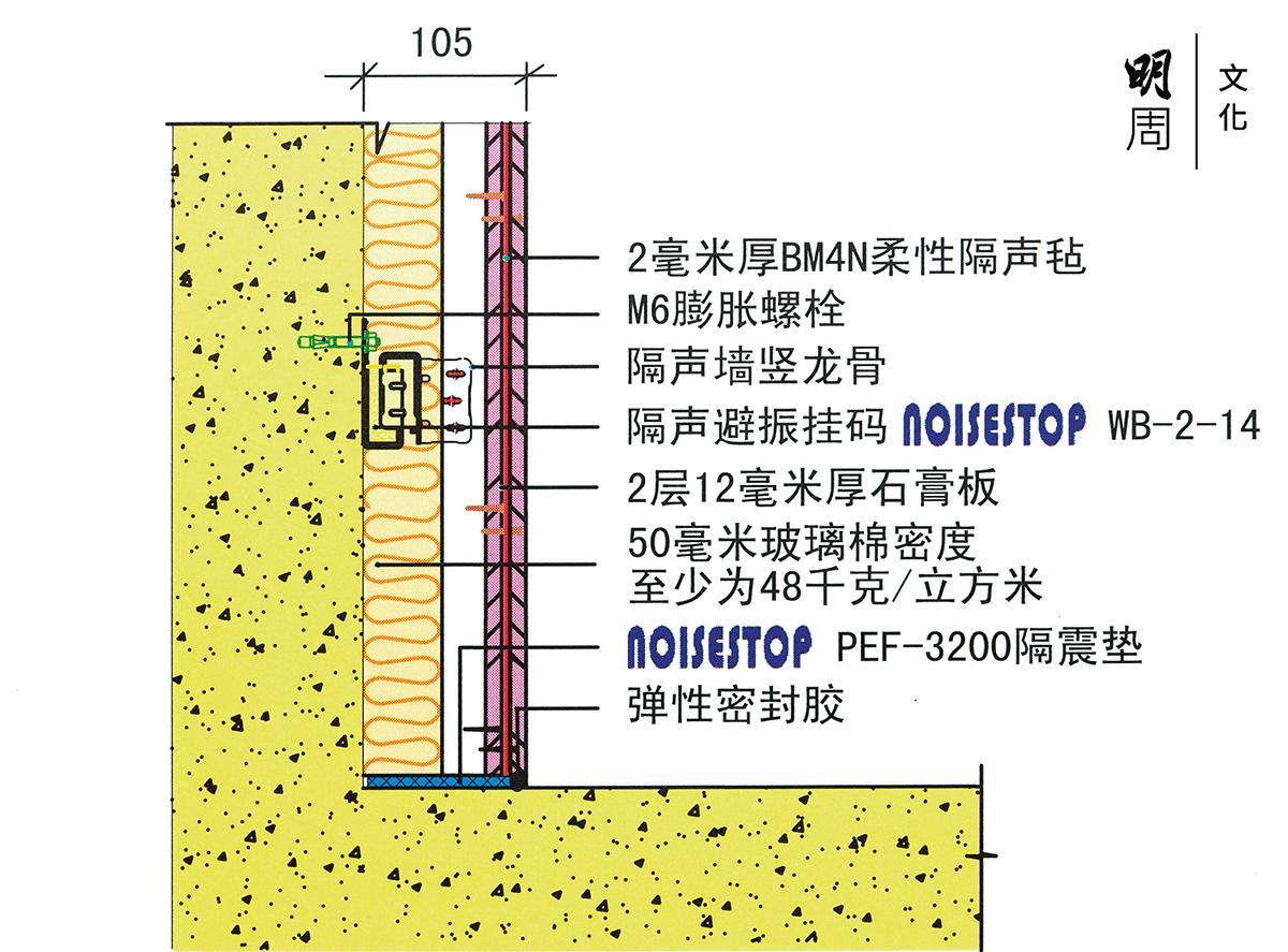 牆身隔聲:增加結構面密度,當結構面密度增大一倍時,隔聲量相應提高6dB。一般以犧牲使用空間來提高隔聲量,然而使用錯位頻譜相移原理 BM4N能增加面密度,又能節省安裝空間。