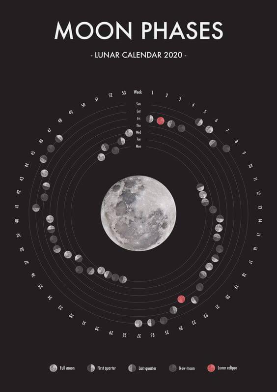 簡易版「Lunar Calendar」