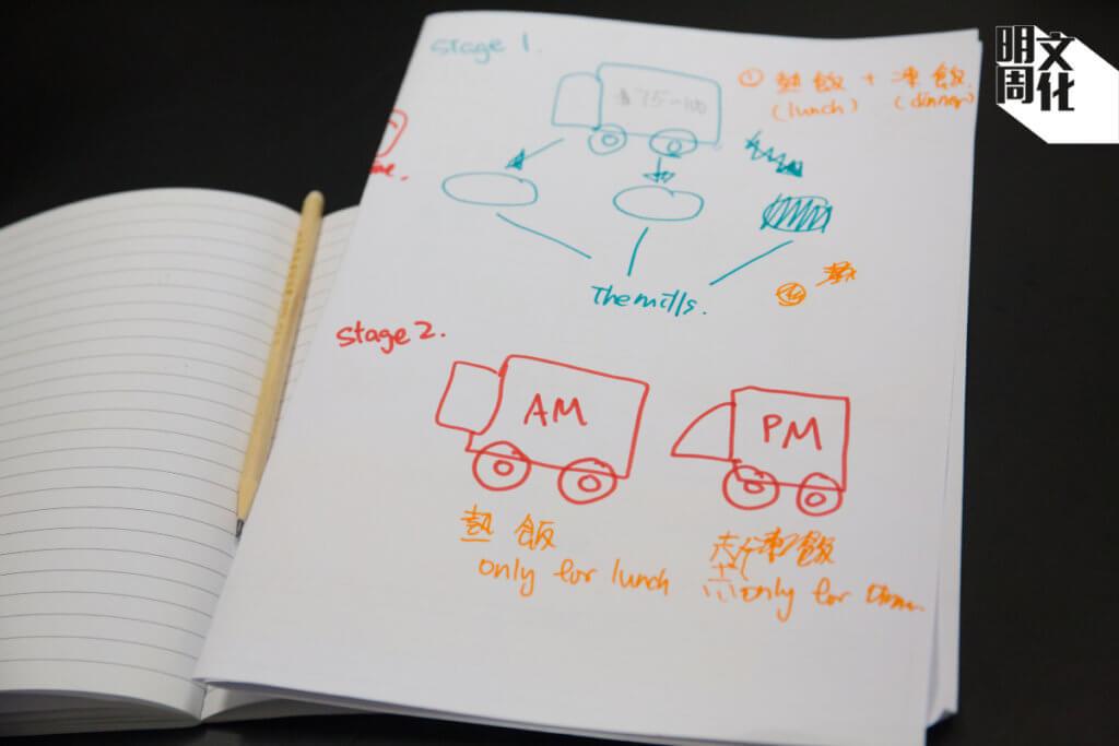 會議中,他們在紙上畫出流程和應變計劃。