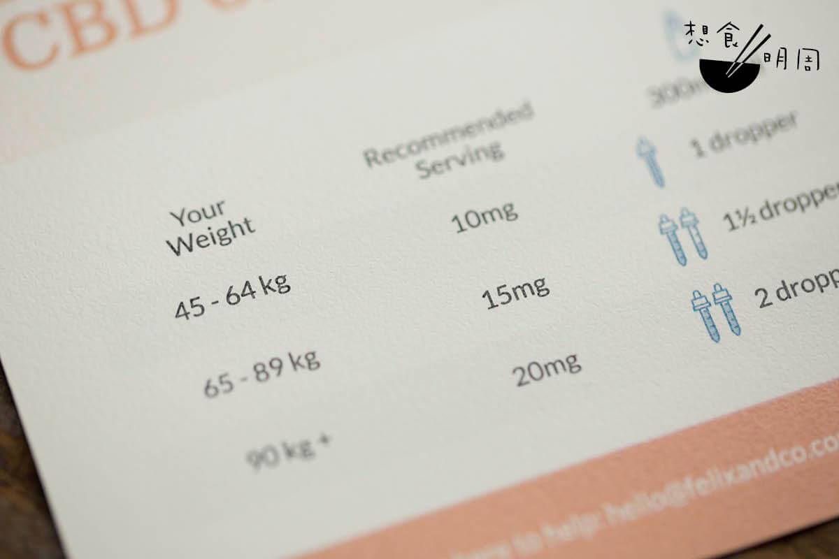 初嘗者可以參照自己的體重,由10mg開始,循序漸進的加入CBD劑量。
