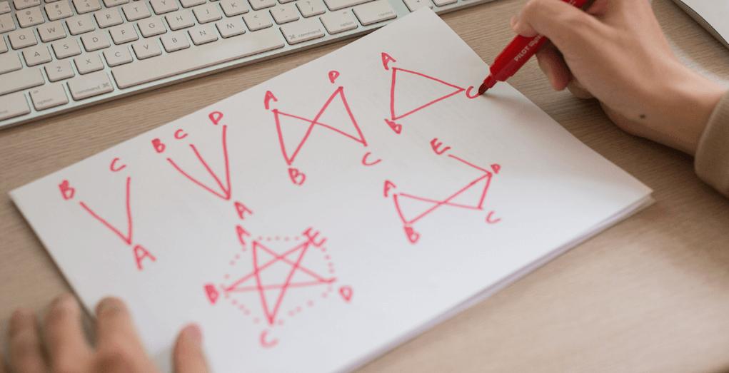 各種多角關係的組合,有v形、三角形、星形網狀圖等等。