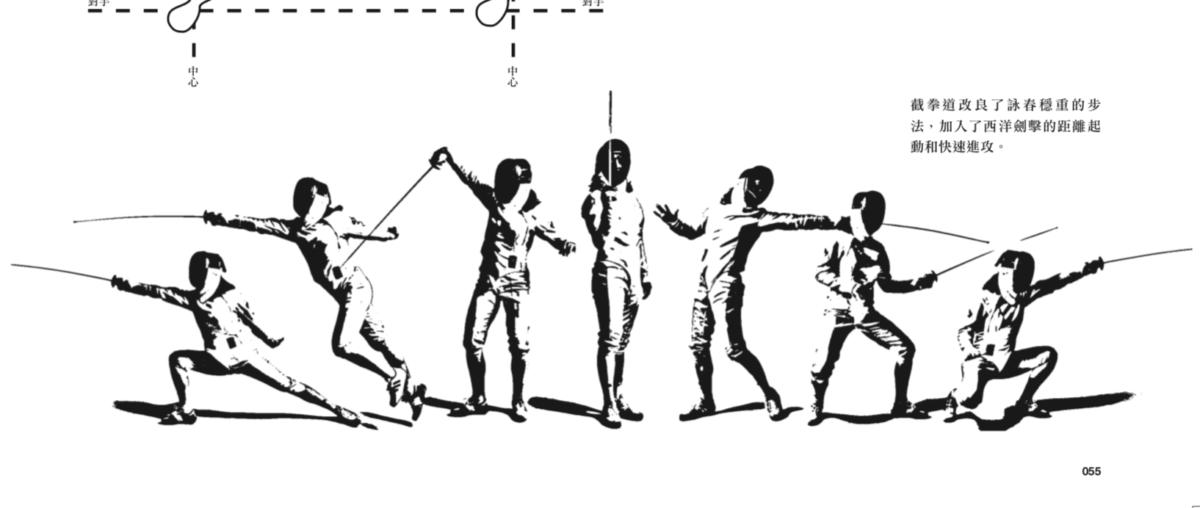 截拳道改良了詠春穩重的步 法,加入了西洋劍擊的距離起 動和快速進攻。
