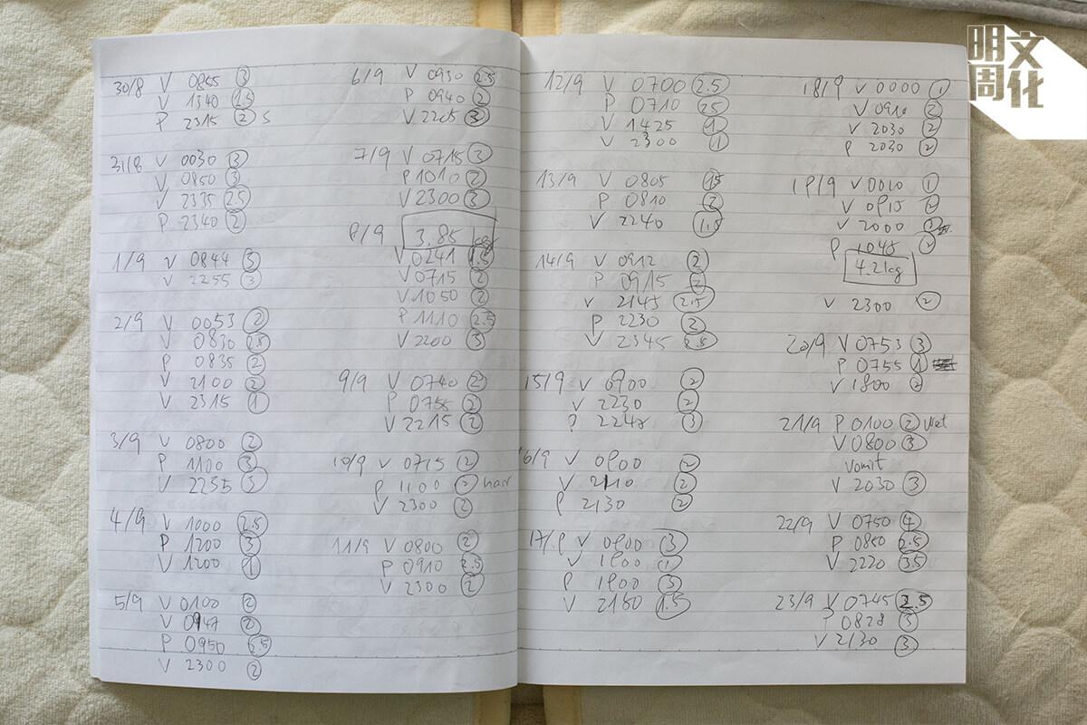 余海峯和伴侶有一本簿,專門記錄貓的飲食、大小便次數與健康情況。