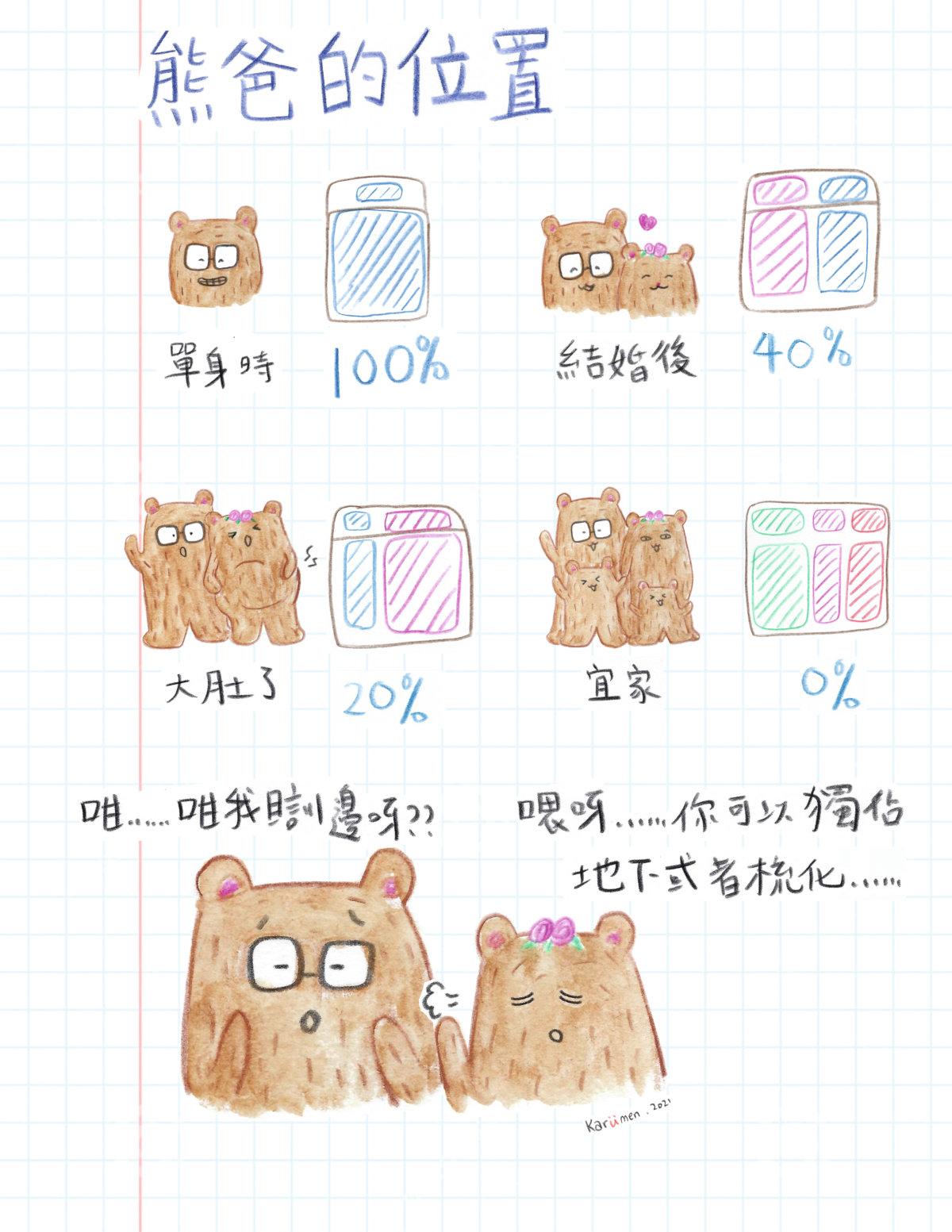 bear_comp