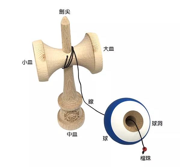 李浩翔自己製作的劍球介紹圖。(相片由受訪者提供)