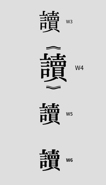 蘭陽明體官方網站上顯示四種不同粗細的字型。
