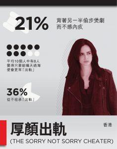 %5bhk%5d-cheatingprofile_thesorrynotsorrycheater_jessicajones-chi