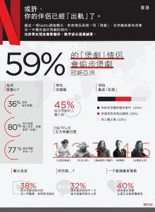 %5bhk%5d-netflix-cheating-infographic-chi