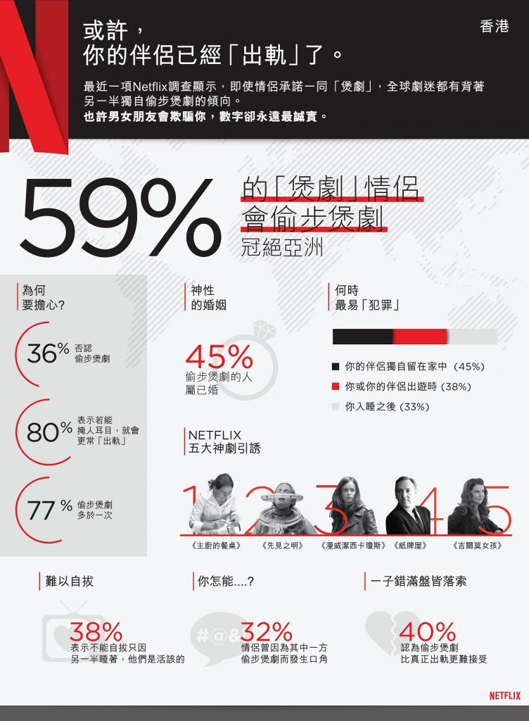 %5bhk%5d-netflix-cheating-infographic-chi