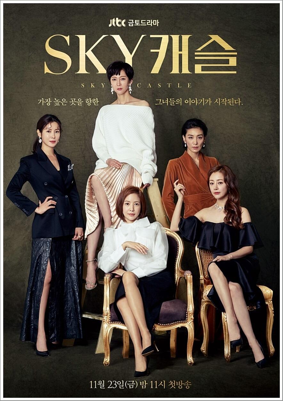 劇集以離地的上流社會作為背景,卻十分寫實,受韓國觀眾熱捧。