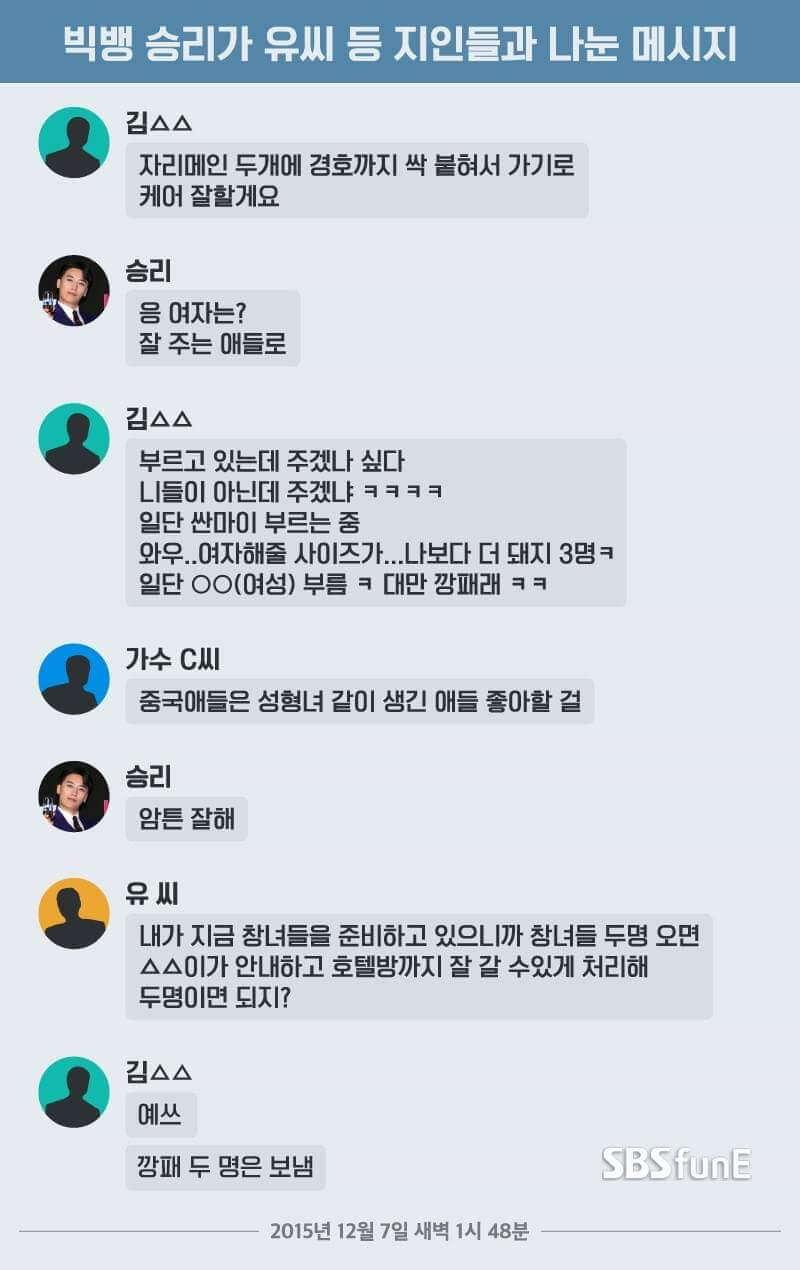 韓媒引述「報料人」模擬對話內容,可信性降低。