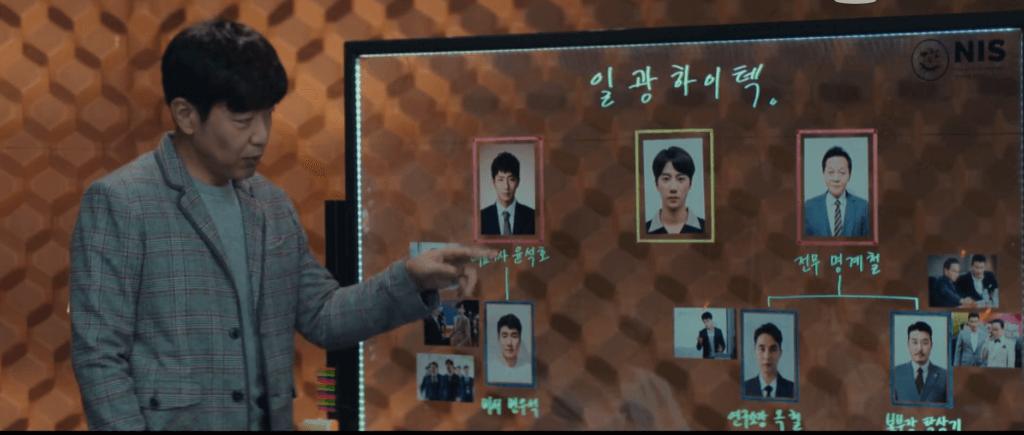 李鍾赫是保安組組長,他向三位大媽特工分析受監視的重要人物。