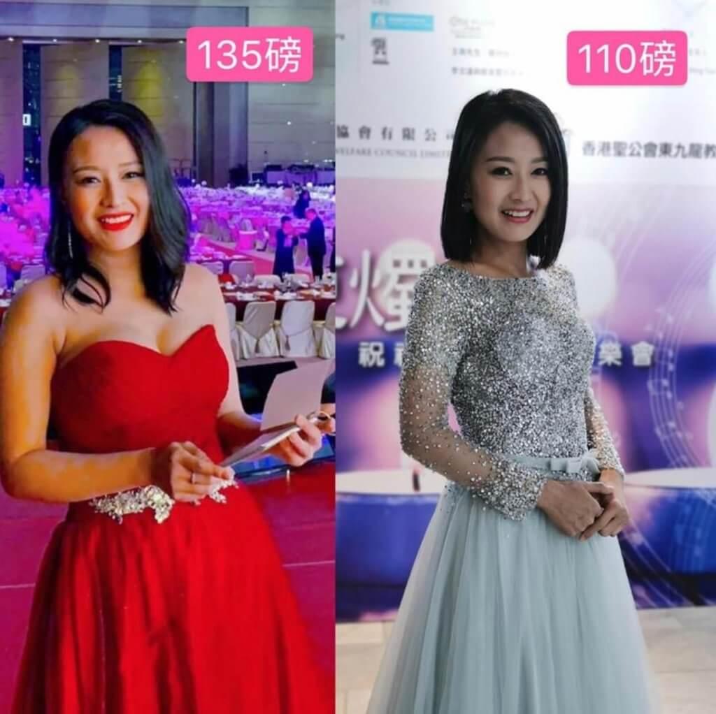 陳倩揚誕下第三胎後,體重飆升到一百三十多磅,現時減至一百零八磅。