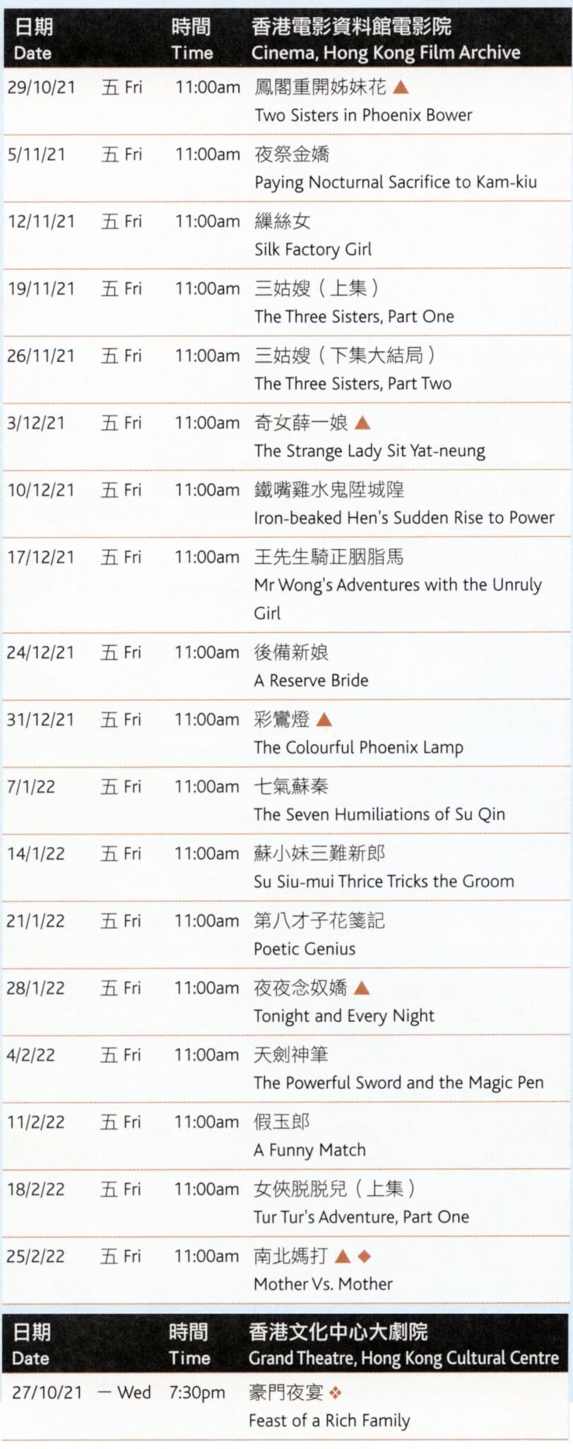 鄧碧雲的18部作品分別於電影資料館電影院及香港文化中心大劇院放映,以上是放映日期與時間,票價劃一為30元。